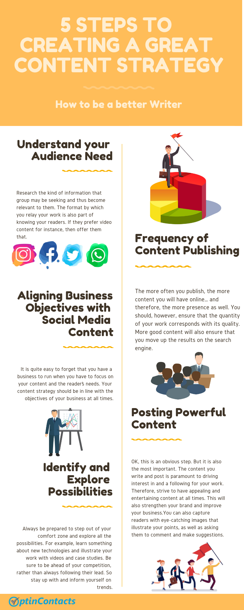 5 STEPS TO CREATING A GREAT CONTENT STRATEGY